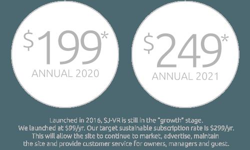 St John Villa Renatls subscription rates 2020